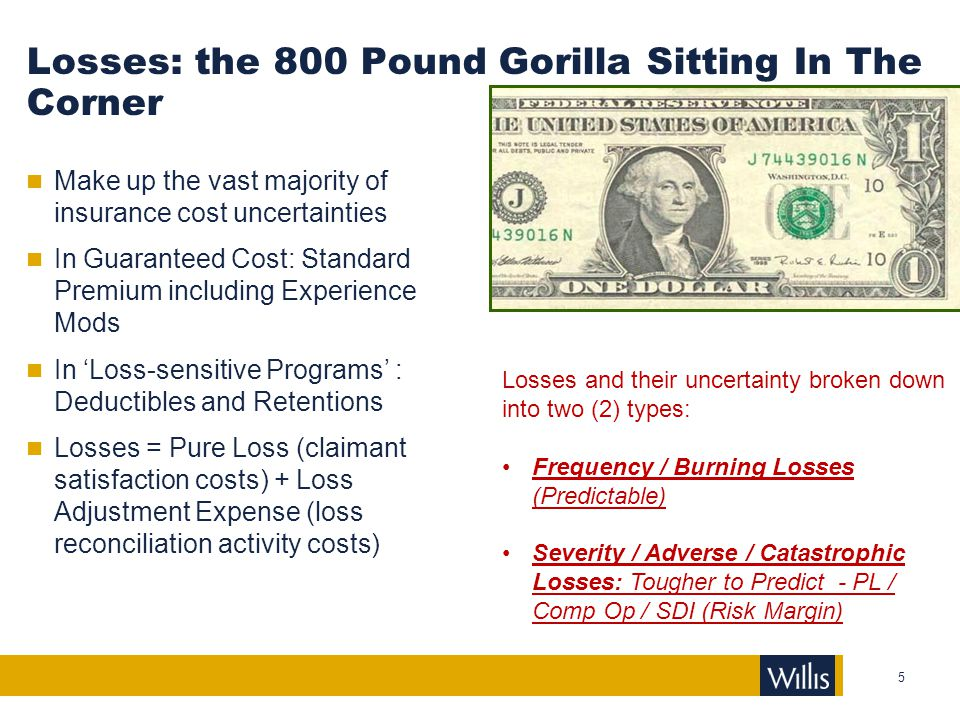 Losses: the 800 Pound Gorilla Sitting In The Corner Make up the vast majority of insurance cost uncertainties In Guaranteed Cost: Standard Premium inc