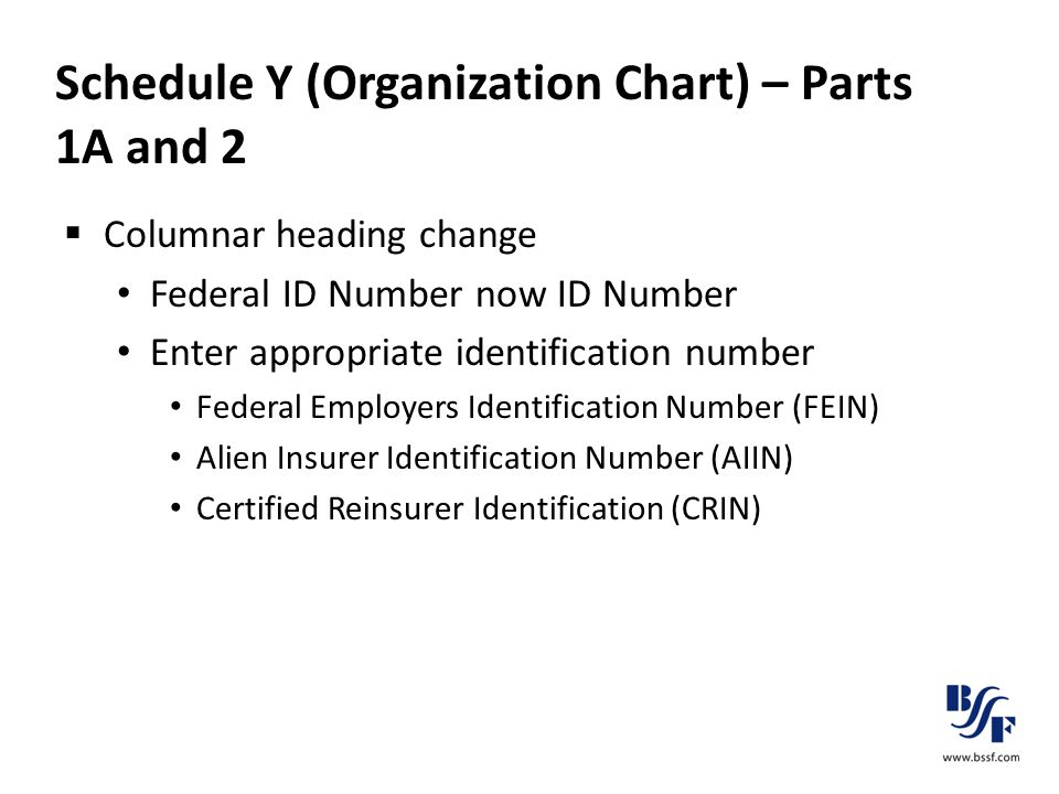Schedule Y (Organization Chart) – Parts 1A and 2  Columnar heading change Federal ID Number now ID Number Enter appropriate identification number Fed