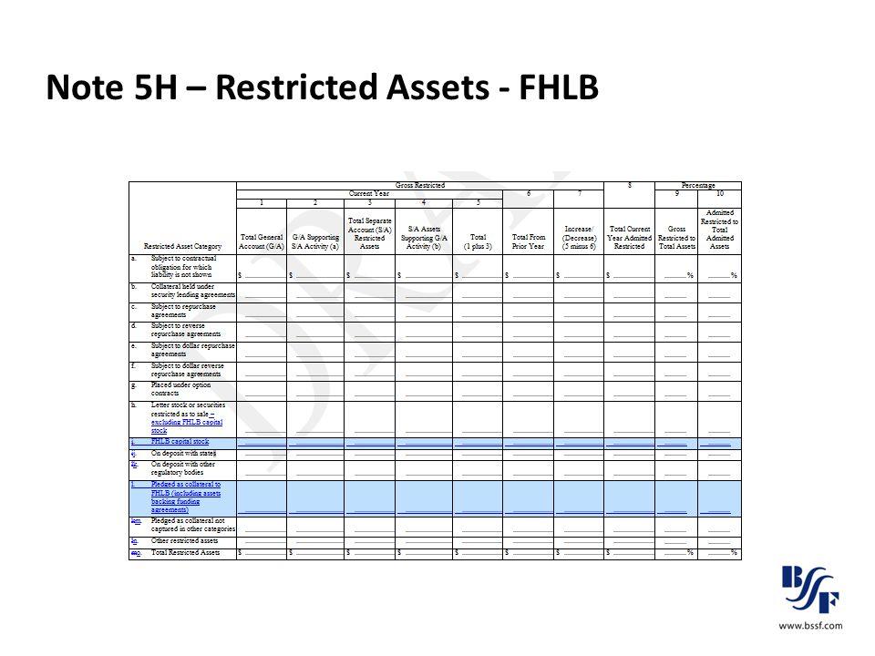 Note 5H – Restricted Assets - FHLB