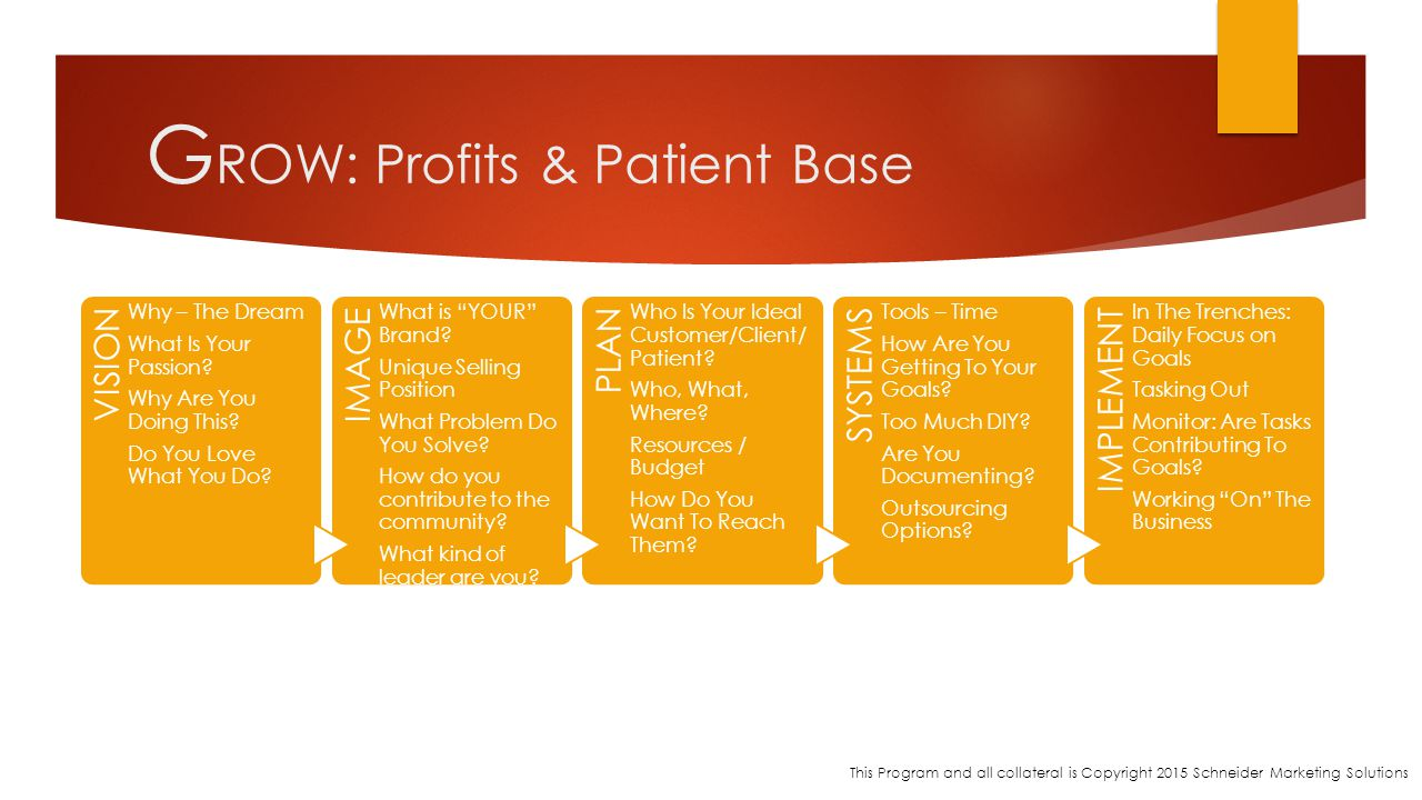 G ROW: Profits & Patient Base VISION Why – The Dream What Is Your Passion.
