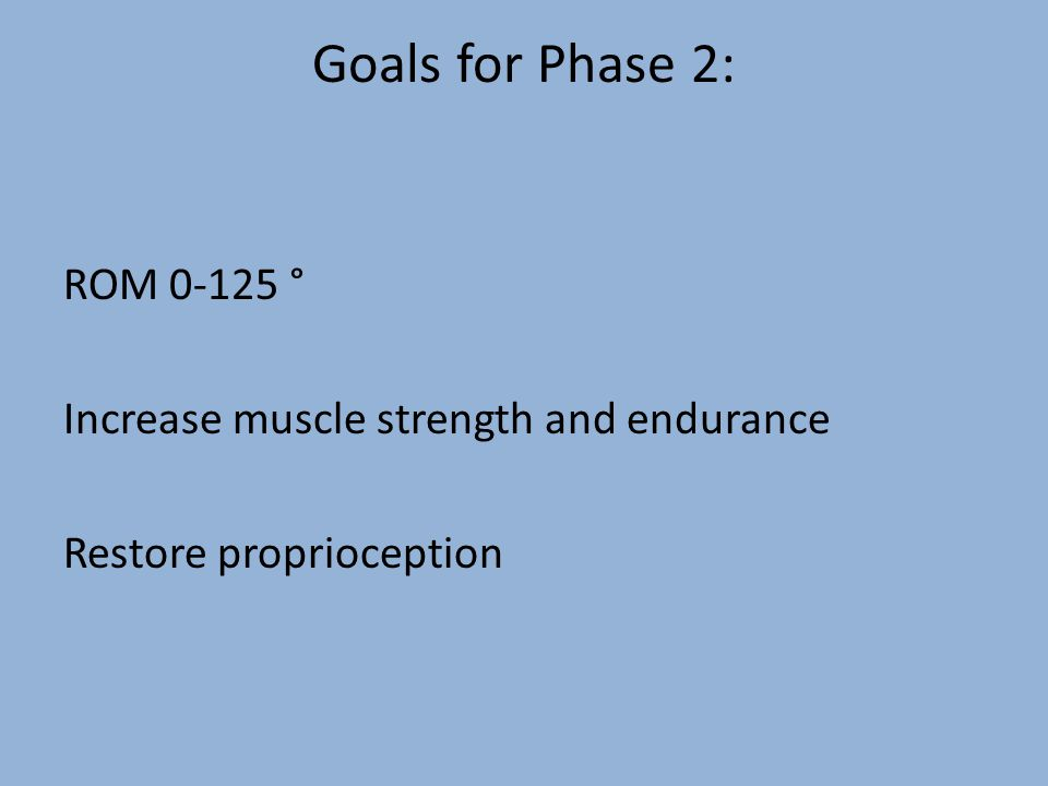 Goals for Phase 2: ROM 0-125 ° Increase muscle strength and endurance Restore proprioception
