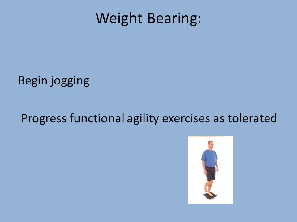 Weight Bearing: Begin jogging Progress functional agility exercises as tolerated