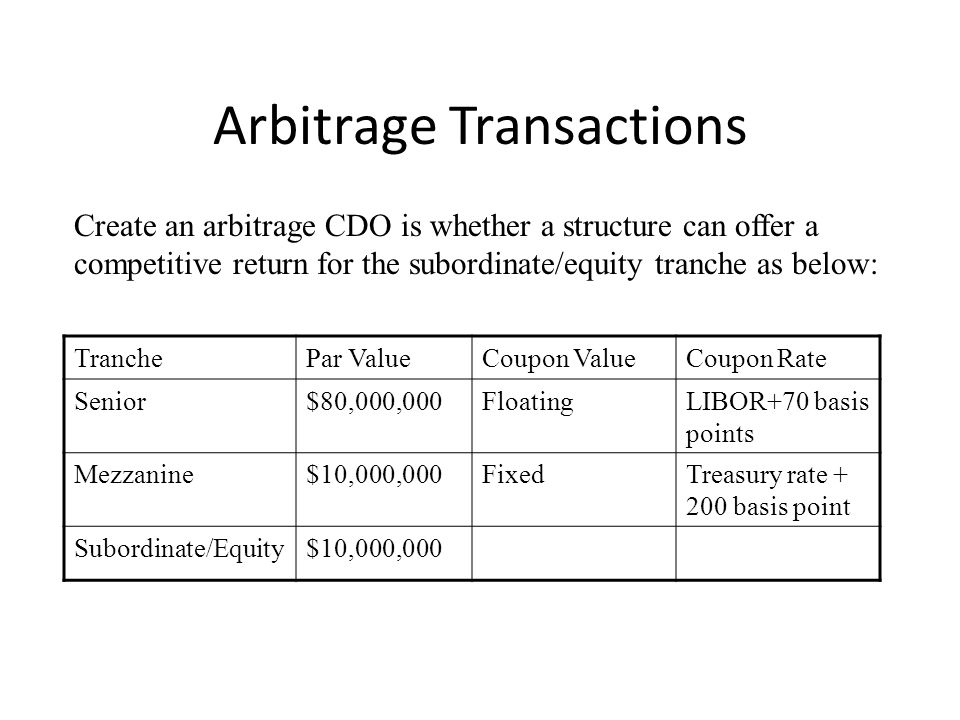 Arbitrage Transactions TranchePar ValueCoupon ValueCoupon Rate Senior$80,000,000FloatingLIBOR+70 basis points Mezzanine$10,000,000FixedTreasury rate + 200 basis point Subordinate/Equity$10,000,000 Create an arbitrage CDO is whether a structure can offer a competitive return for the subordinate/equity tranche as below: