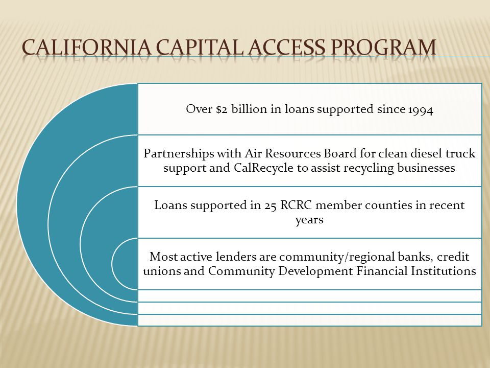 Over $2 billion in loans supported since 1994 Partnerships with Air Resources Board for clean diesel truck support and CalRecycle to assist recycling businesses Loans supported in 25 RCRC member counties in recent years Most active lenders are community/regional banks, credit unions and Community Development Financial Institutions