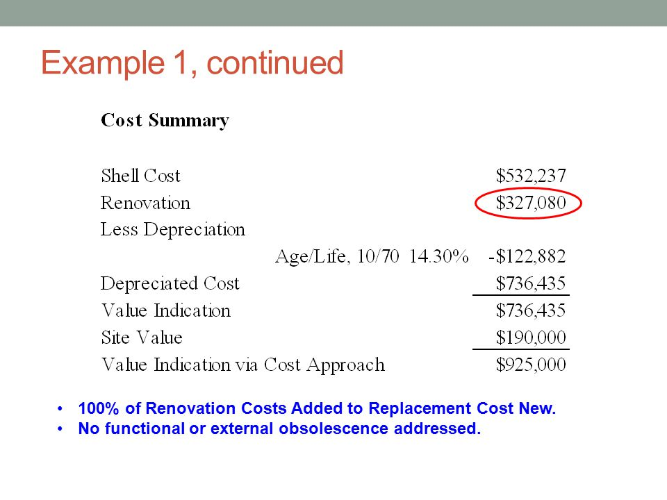 100% of Renovation Costs Added to Replacement Cost New. No functional or external obsolescence addressed.