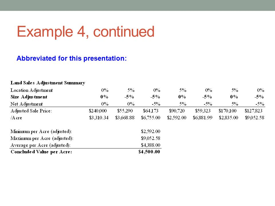 Example 4, continued Abbreviated for this presentation: