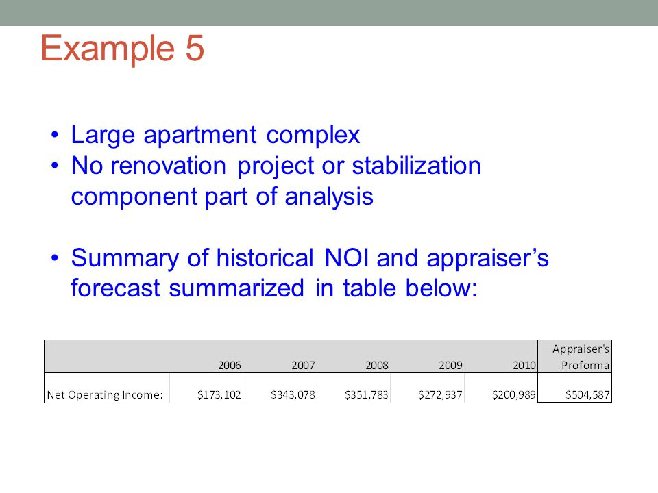 Example 5 Large apartment complex No renovation project or stabilization component part of analysis Summary of historical NOI and appraiser's forecast