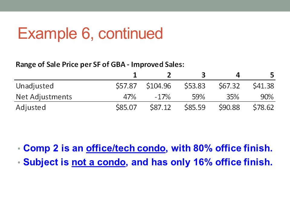 Example 6, continued Comp 2 is an office/tech condo, with 80% office finish. Subject is not a condo, and has only 16% office finish.