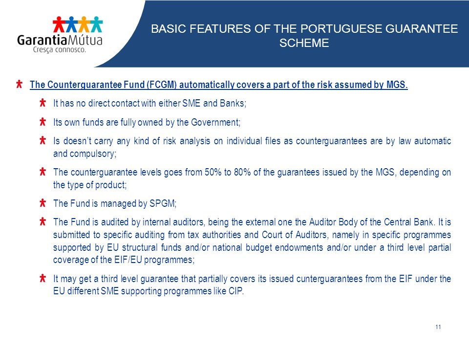 The Counterguarantee Fund (FCGM) automatically covers a part of the risk assumed by MGS.
