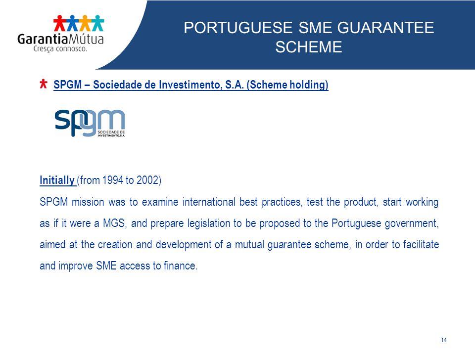 SPGM – Sociedade de Investimento, S.A.