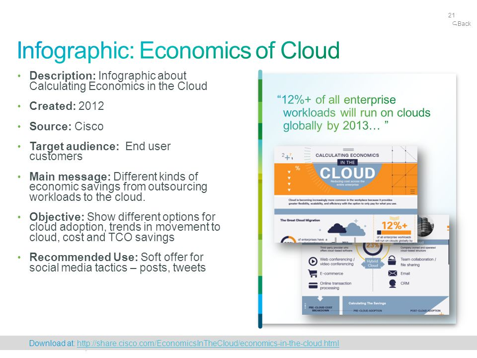 Cisco Confidential 21 © 2010 Cisco and/or its affiliates. All rights reserved. 21 Description: Infographic about Calculating Economics in the Cloud Cr