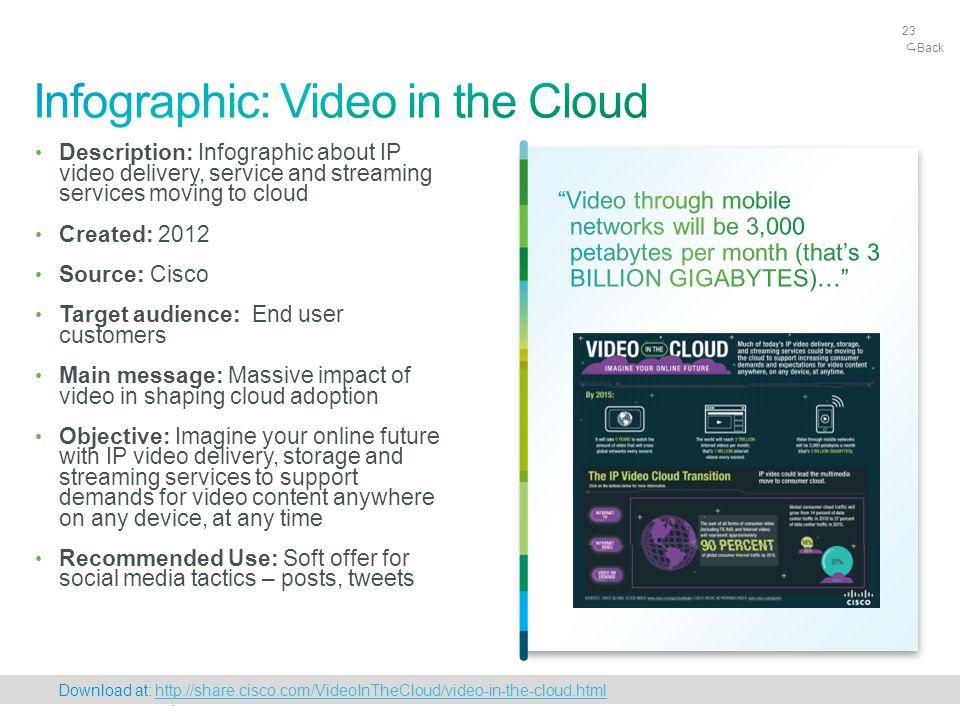 Cisco Confidential 23 © 2010 Cisco and/or its affiliates.
