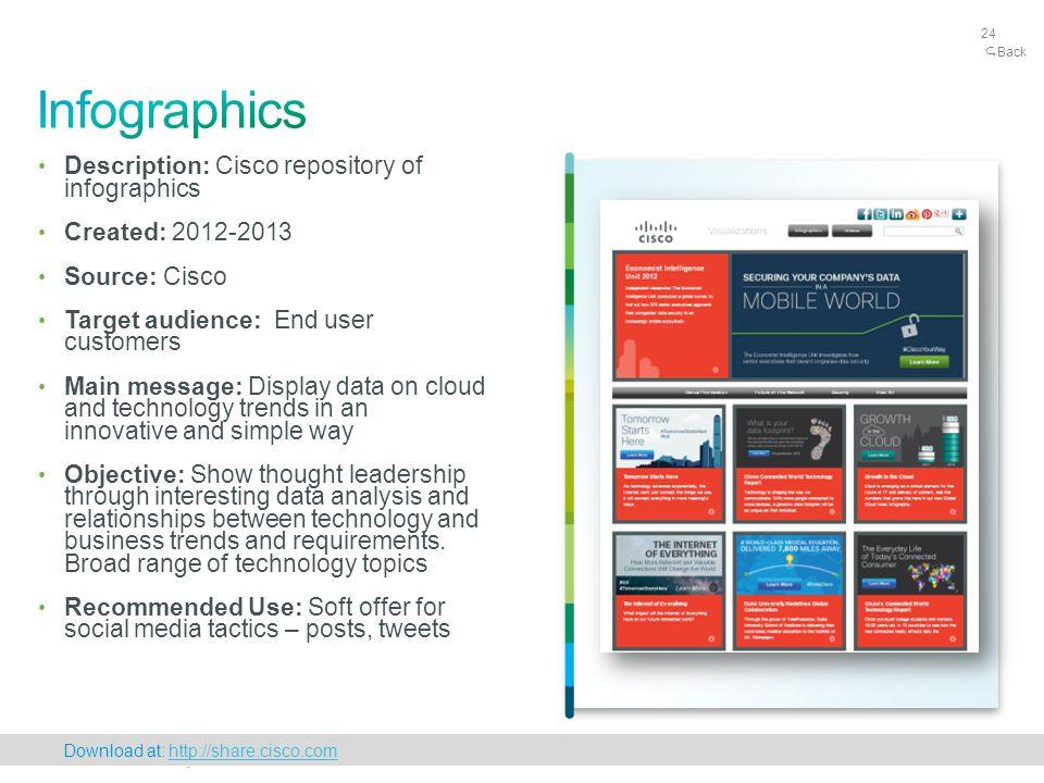 Cisco Confidential 24 © 2010 Cisco and/or its affiliates.
