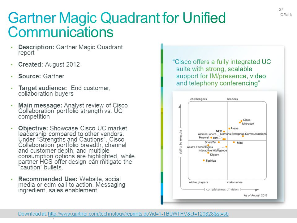 Cisco Confidential 27 © 2010 Cisco and/or its affiliates. All rights reserved. 27 Description: Gartner Magic Quadrant report Created: August 2012 Sour