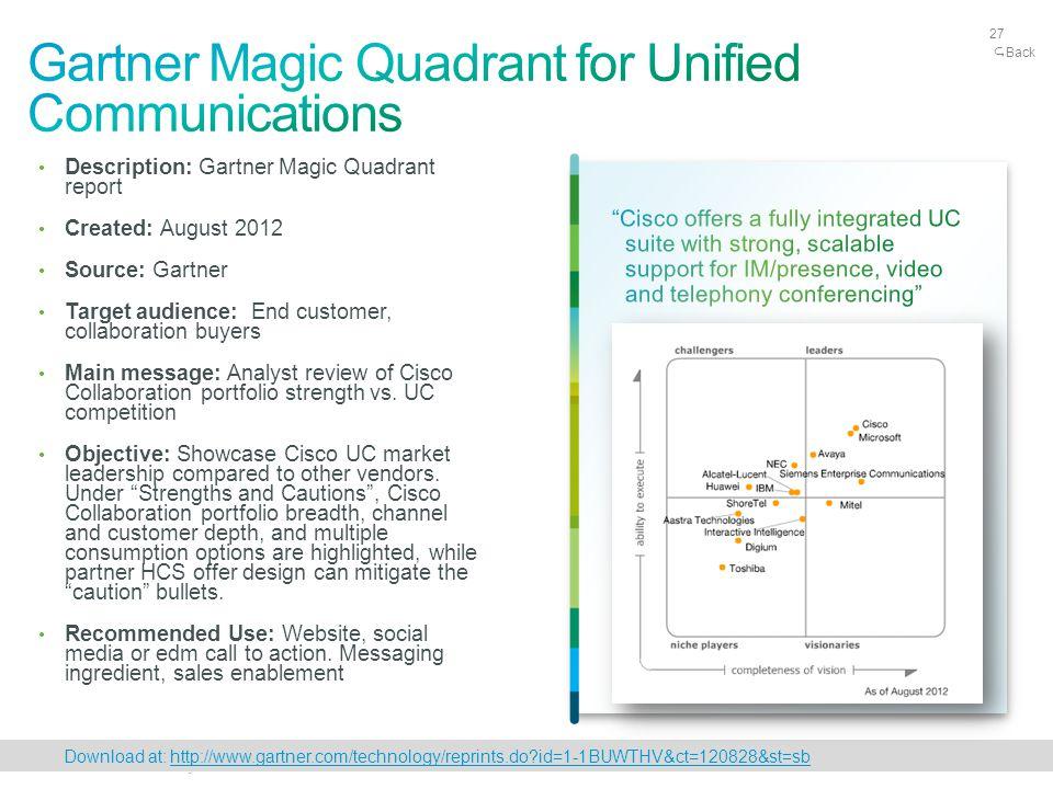 Cisco Confidential 27 © 2010 Cisco and/or its affiliates.