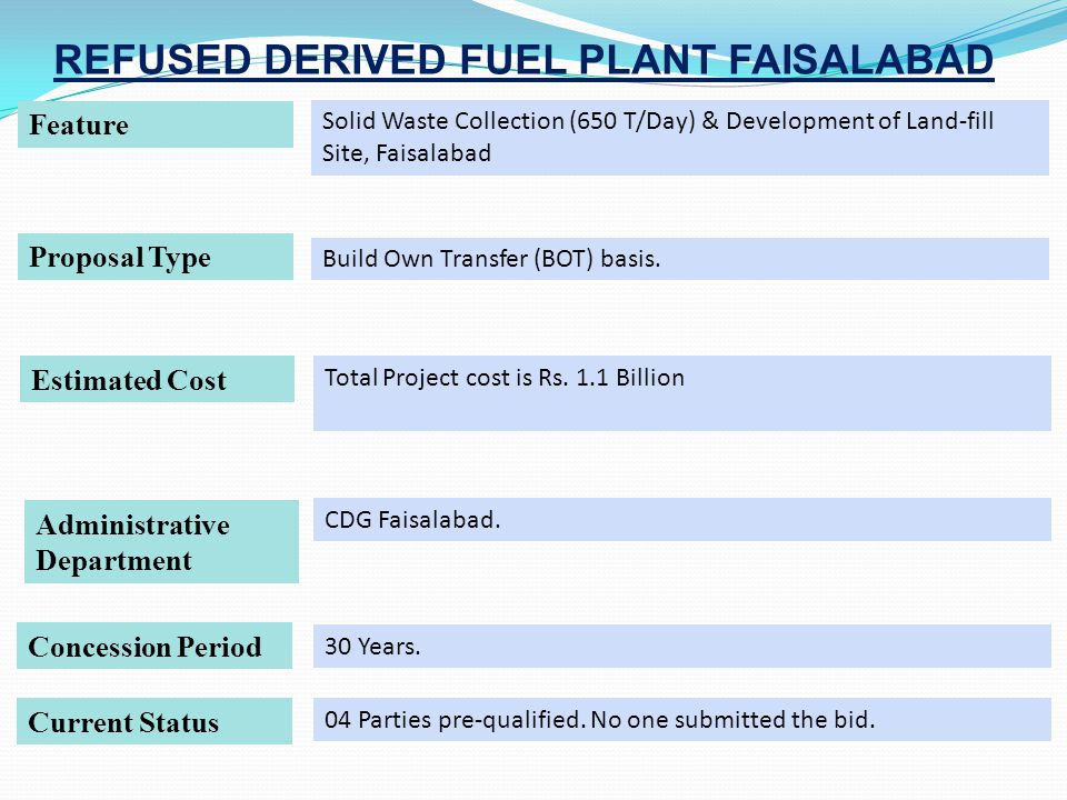 REFUSED DERIVED FUEL PLANT FAISALABAD Feature Solid Waste Collection (650 T/Day) & Development of Land-fill Site, Faisalabad Proposal Type Build Own Transfer (BOT) basis.