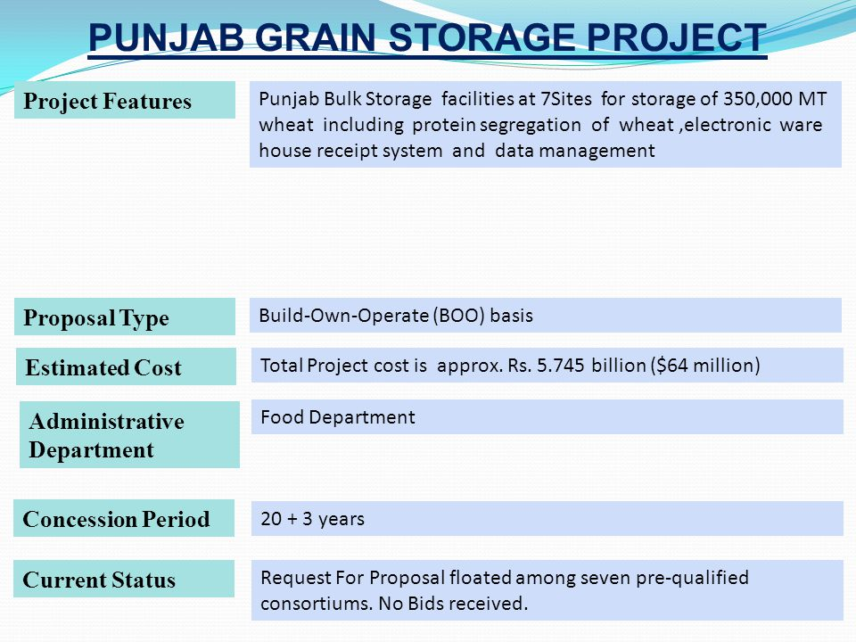 PUNJAB GRAIN STORAGE PROJECT Project Features Punjab Bulk Storage facilities at 7Sites for storage of 350,000 MT wheat including protein segregation of wheat,electronic ware house receipt system and data management Proposal Type Build-Own-Operate (BOO) basis Estimated Cost Total Project cost is approx.