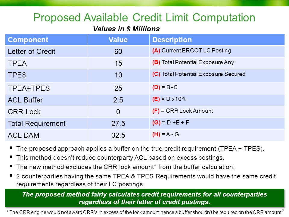 2 The proposed method fairly calculates credit requirements for all counterparties regardless of their letter of credit postings.