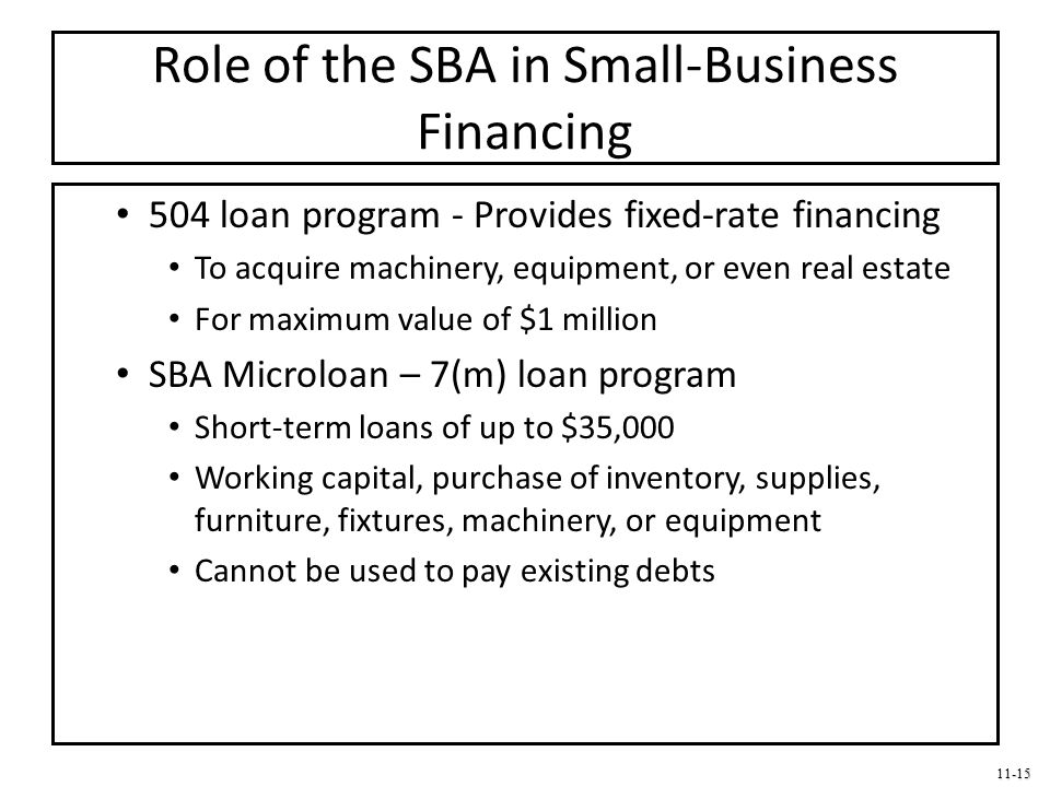 11-15 Role of the SBA in Small-Business Financing 504 loan program - Provides fixed-rate financing To acquire machinery, equipment, or even real estat