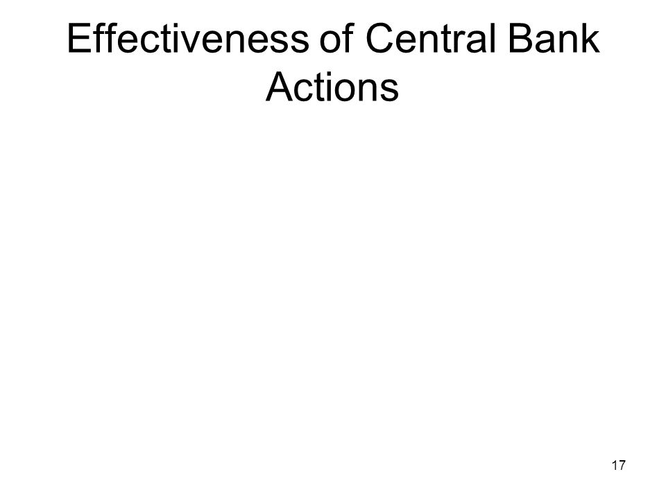Effectiveness of Central Bank Actions 17