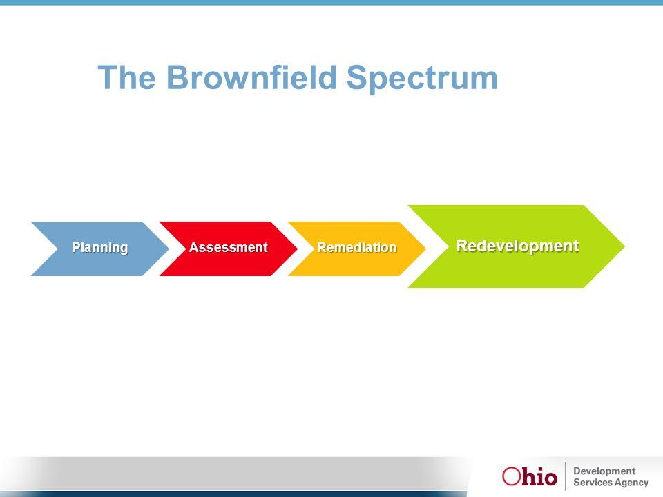 PlanningAssessmentRemediation Redevelopment The Brownfield Spectrum