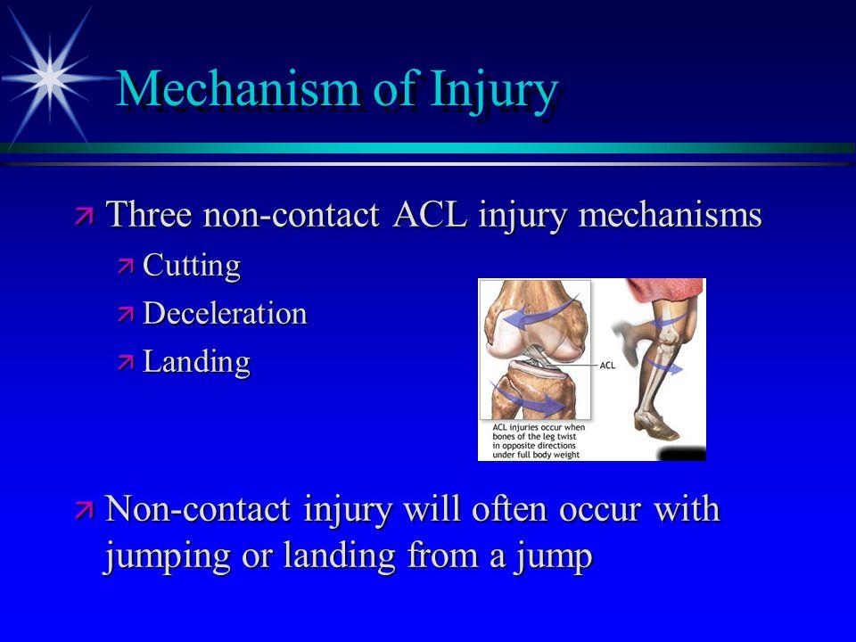 Mechanism of Injury ä Three non-contact ACL injury mechanisms ä Cutting ä Deceleration ä Landing ä Non-contact injury will often occur with jumping or