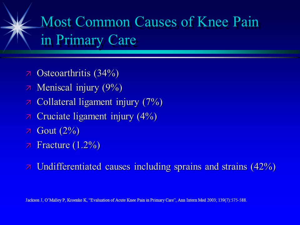 References ä American Academy of Orthopaedic Surgeons 2011 Annual Meeting: Abstract 299.