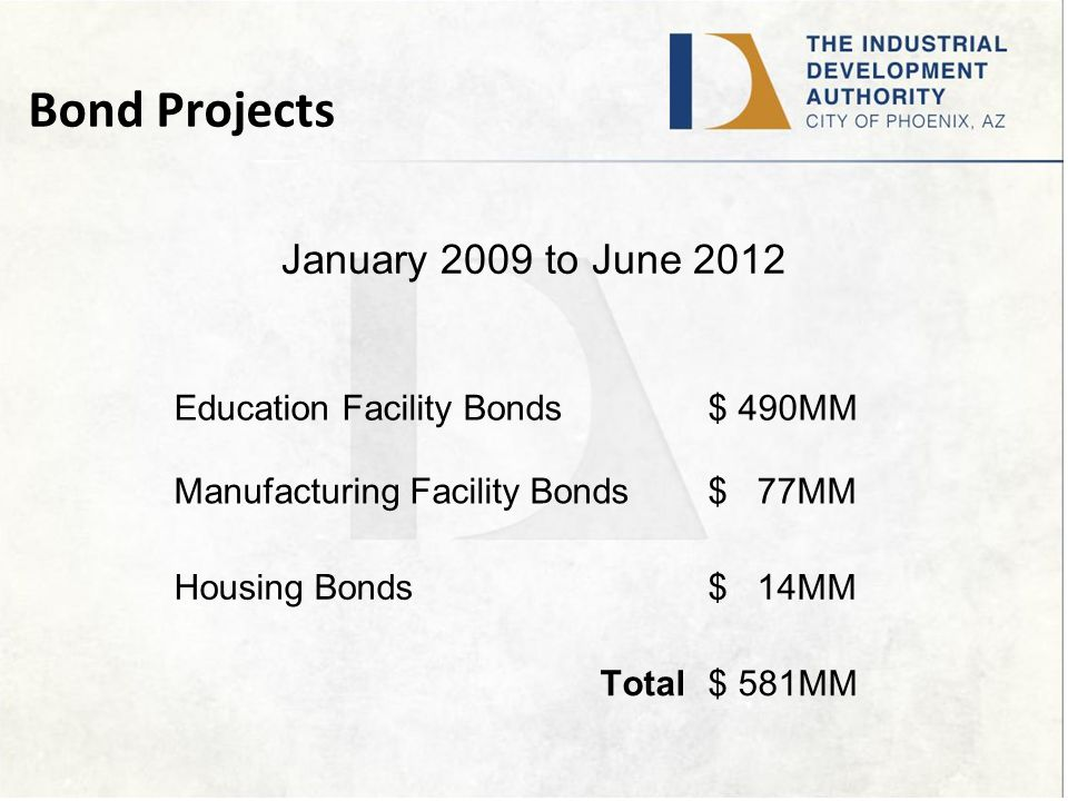 January 2009 to June 2012 Education Facility Bonds$ 490MM Manufacturing Facility Bonds$ 77MM Housing Bonds$ 14MM Total$ 581MM Bond Projects