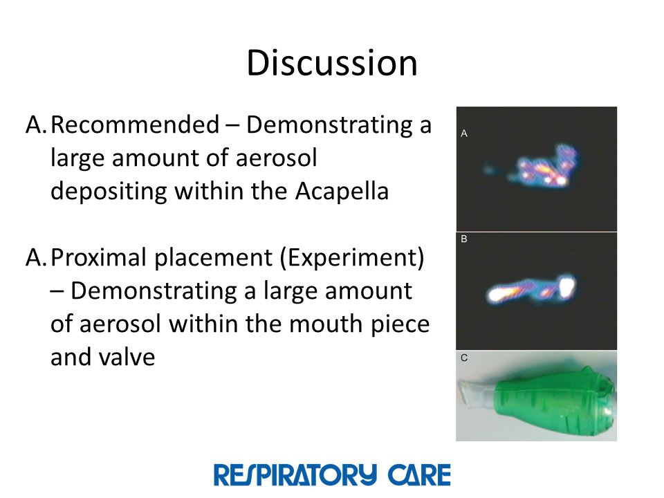 Discussion A.Recommended – Demonstrating a large amount of aerosol depositing within the Acapella A.Proximal placement (Experiment) – Demonstrating a