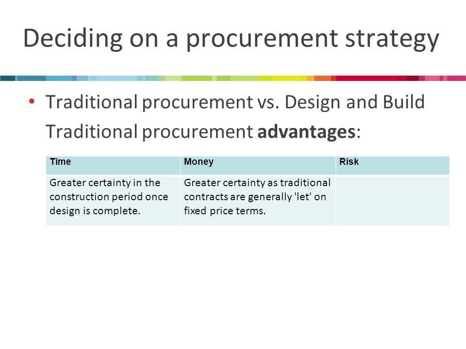 Deciding on a procurement strategy Traditional procurement vs.