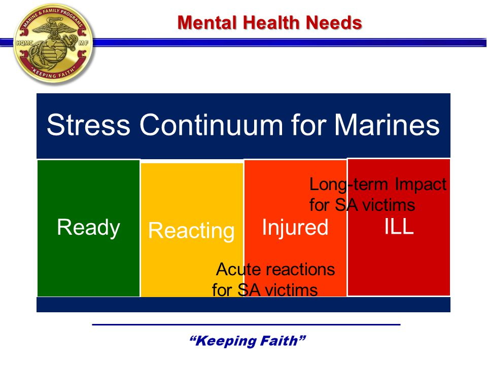 Mental Health Needs Stress Continuum for Marines Ready Reacting Injured ILL Acute reactions for SA victims Long-term Impact for SA victims