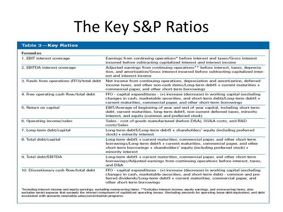 The Key S&P Ratios