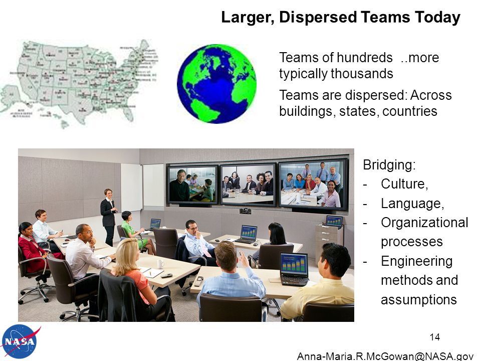 Teams of hundreds..more typically thousands Teams are dispersed: Across buildings, states, countries Larger, Dispersed Teams Today 14 Bridging: -Culture, -Language, -Organizational processes -Engineering methods and assumptions Anna-Maria.R.McGowan@NASA.gov