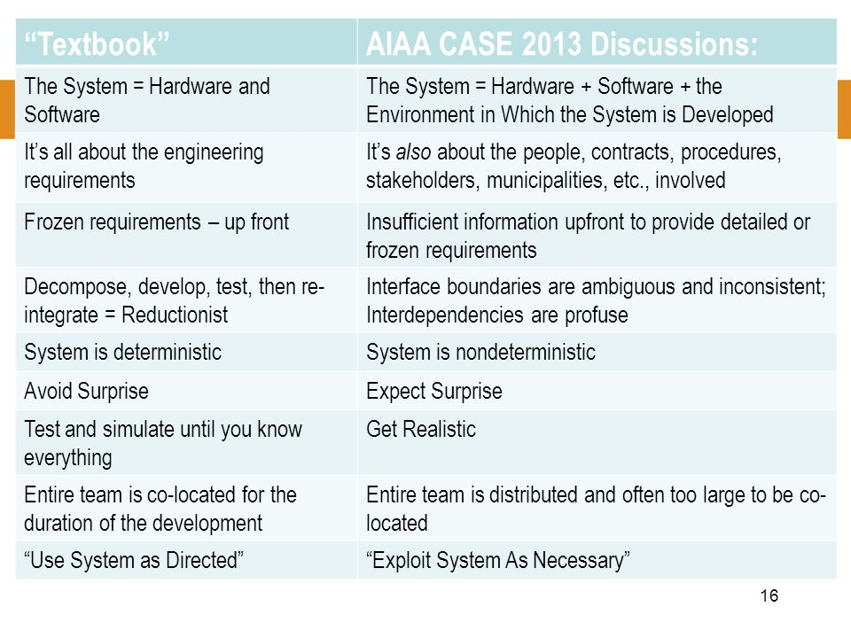 Textbook AIAA CASE 2013 Discussions: The System = Hardware and Software The System = Hardware + Software + the Environment in Which the System is Developed It's all about the engineering requirements It's also about the people, contracts, procedures, stakeholders, municipalities, etc., involved Frozen requirements – up frontInsufficient information upfront to provide detailed or frozen requirements Decompose, develop, test, then re- integrate = Reductionist Interface boundaries are ambiguous and inconsistent; Interdependencies are profuse System is deterministicSystem is nondeterministic Avoid SurpriseExpect Surprise Test and simulate until you know everything Get Realistic Entire team is co-located for the duration of the development Entire team is distributed and often too large to be co- located Use System as Directed Exploit System As Necessary 16