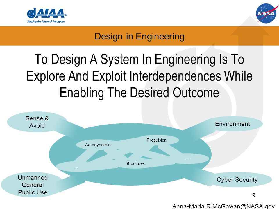 Changing System Design Space Considerations 10 Anna-Maria.R.McGowan@NASA.gov Common Assumptions for Today's Systems:  Centralized, Expert Operator/Controller  System Use Contained to Small Scenarios  System Use has Minimal Collateral Impact Considerations for Systems of Tomorrow:  Decentralized, More Networked System  System use is remotely operated  Non-Experts blending with Machines to Make Decisions for Operation  System Use is Widely Distributed  System Use may strongly depend on many non-technical issues (fear, ignorance, privacy, economics, etc.)  System Use has Significant Collateral Impact (etc.)