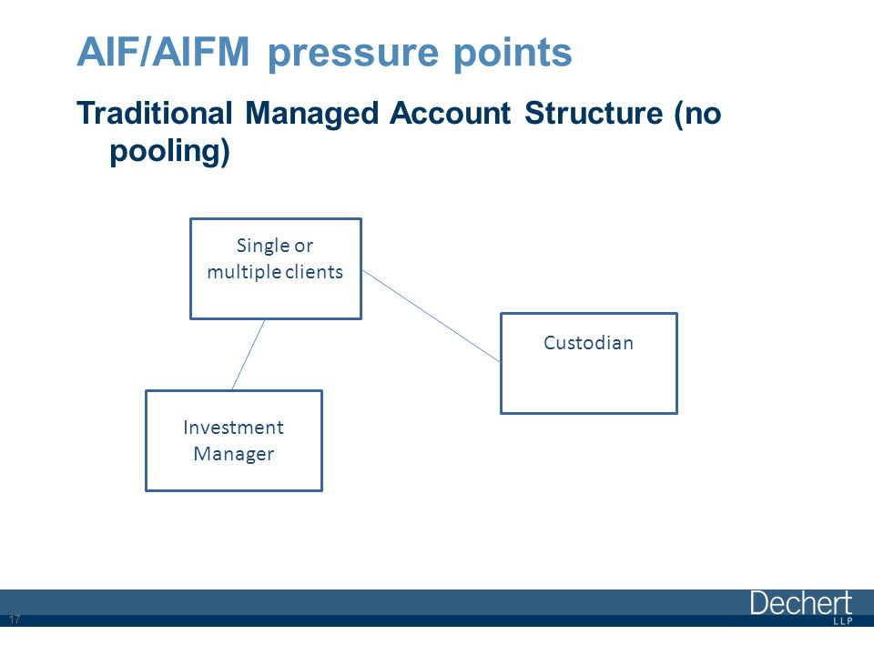 AIF/AIFM pressure points Traditional Managed Account Structure (no pooling) 17 Single or multiple clients Custodian Investment Manager