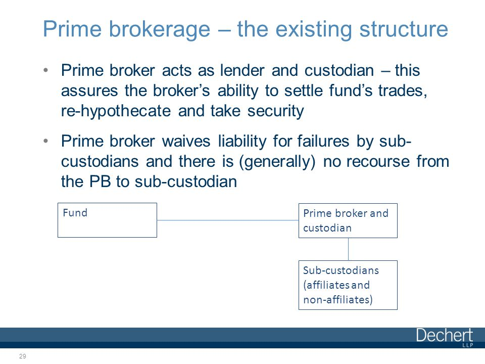 Prime brokerage – the existing structure Prime broker acts as lender and custodian – this assures the broker's ability to settle fund's trades, re-hypothecate and take security Prime broker waives liability for failures by sub- custodians and there is (generally) no recourse from the PB to sub-custodian 29 Fund Prime broker and custodian Sub-custodians (affiliates and non-affiliates)