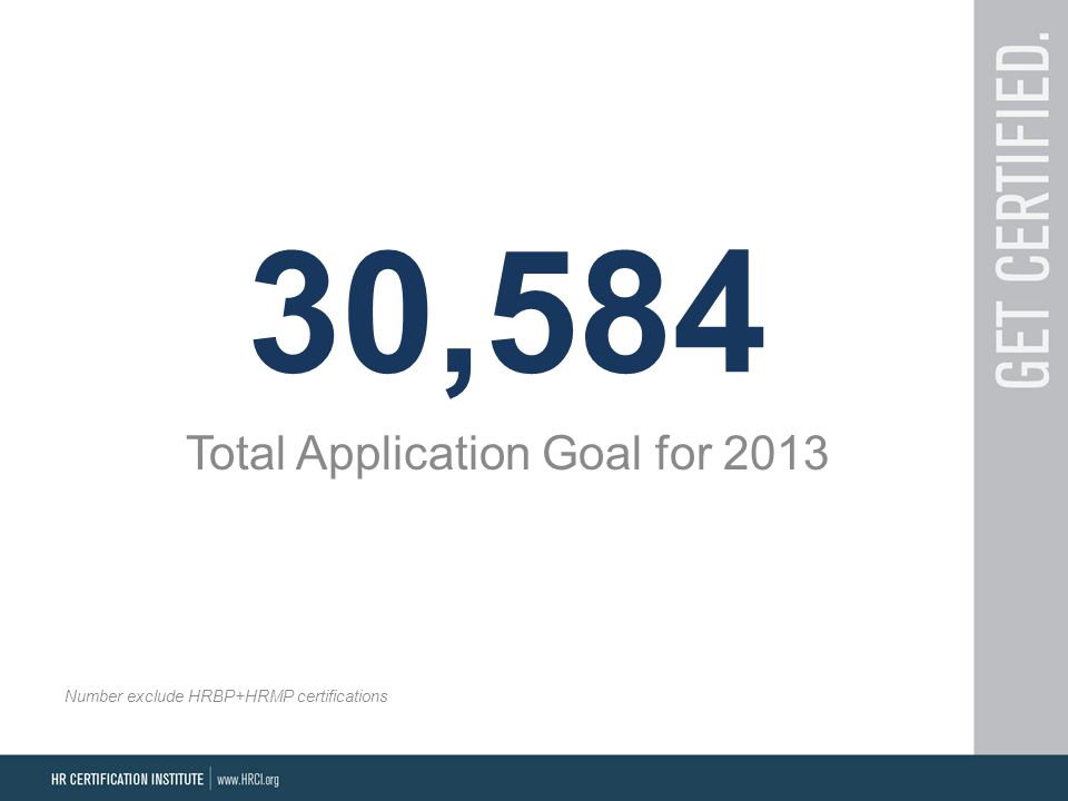 30,584 Total Application Goal for 2013 Number exclude HRBP+HRMP certifications