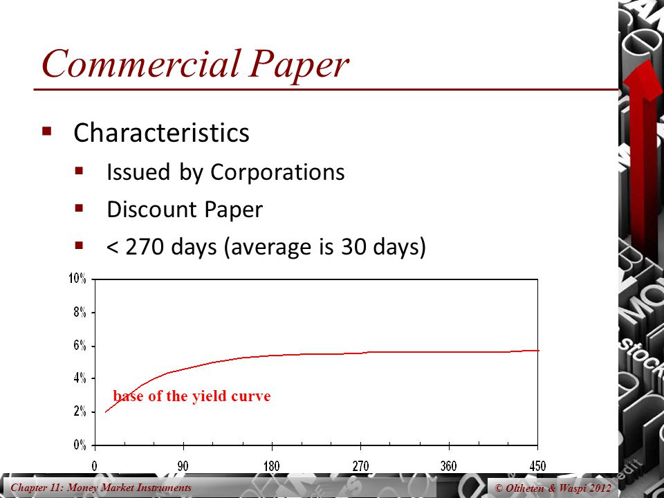Chapter 11: Money Market Instruments © Oltheten & Waspi 2012 Commercial Paper  Characteristics  Issued by Corporations  Discount Paper  < 270 days (average is 30 days) base of the yield curve