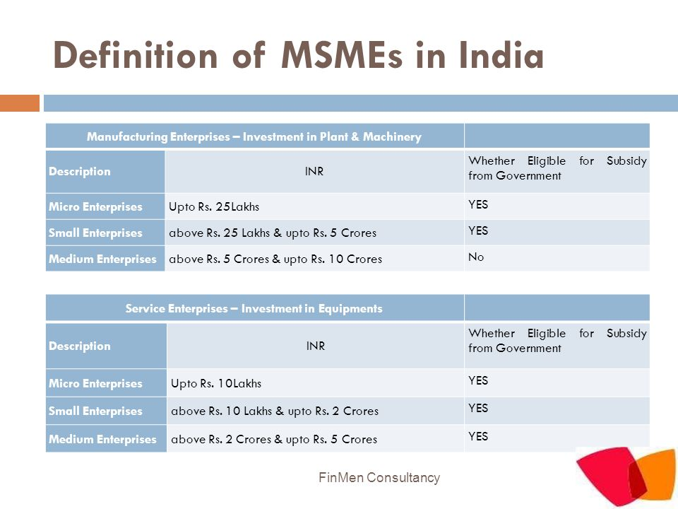 Definition of MSMEs in India Manufacturing Enterprises – Investment in Plant & Machinery DescriptionINR Whether Eligible for Subsidy from Government M
