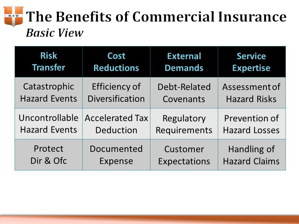  Pros ◦ Avoids add-on costs for small losses ◦ Avoid excessive carrier loss estimates ◦ Increases incentive for loss control ◦ Facilitates unbundling of services  Cons ◦ Defers premium expense and its tax reduction ◦ Retains frequency risk ◦ Increases capital requirement ◦ Creates need for fronting insurer ◦ Creates need for LOCs