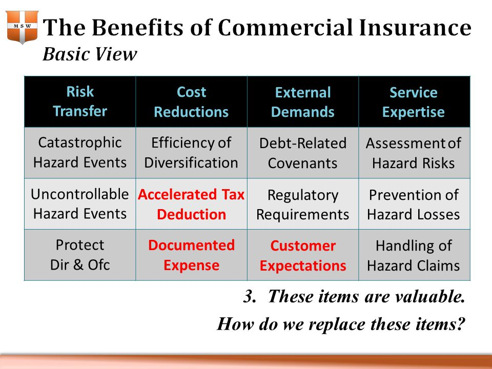  Frictional fixed costs  Unfavorable loss experience  Increased regulatory requirements ◦ Captive jurisdiction ◦ IRS Safe Harbor tax position  Time commitment of corporate staff  Opportunity cost of capital investment  Without reinsurance ◦ Substantial additional capital needed ◦ Risk-bearing capacity limited to parent's balance sheet