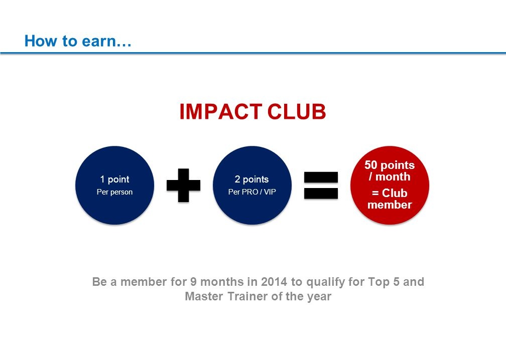 IMPACT CLUB 1 point Per person 2 points Per PRO / VIP 50 points / month = Club member How to earn… Be a member for 9 months in 2014 to qualify for Top 5 and Master Trainer of the year
