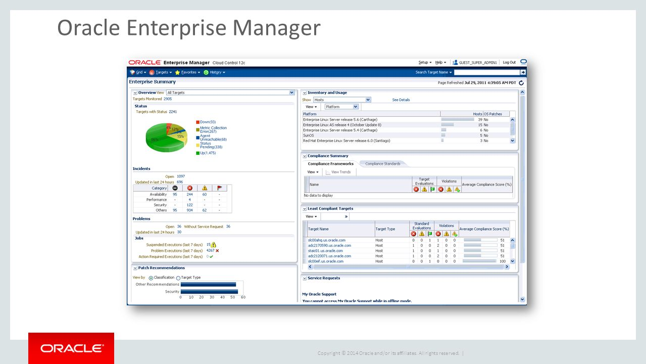 Copyright © 2014 Oracle and/or its affiliates. All rights reserved. | Oracle Enterprise Manager