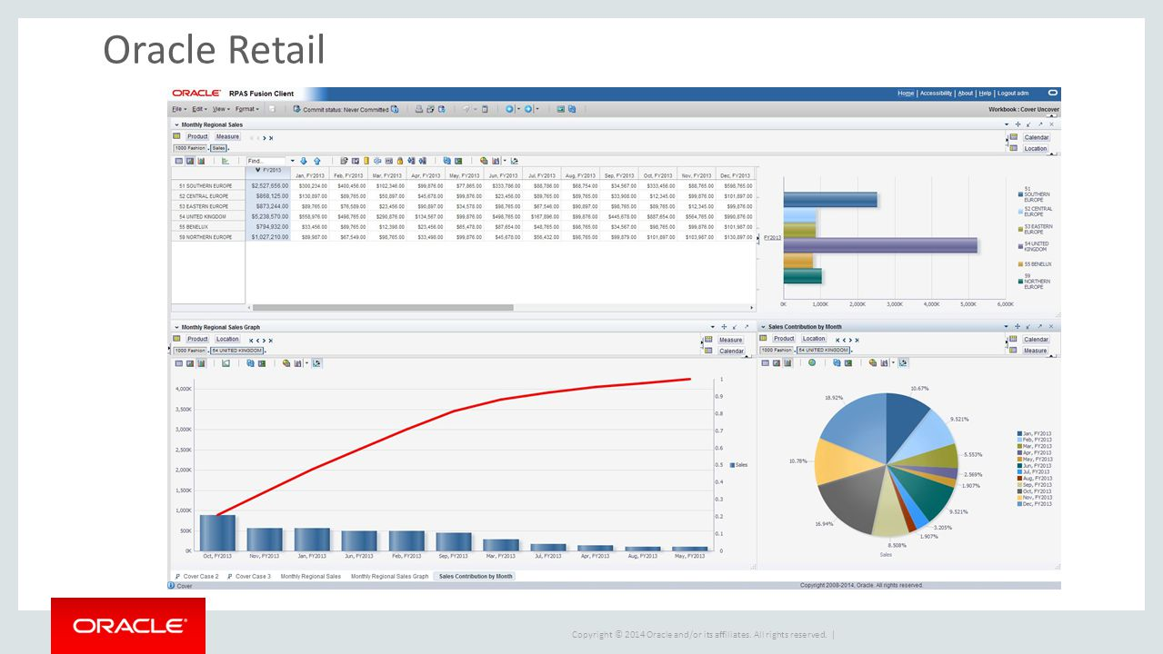 Copyright © 2014 Oracle and/or its affiliates. All rights reserved. | Oracle Retail