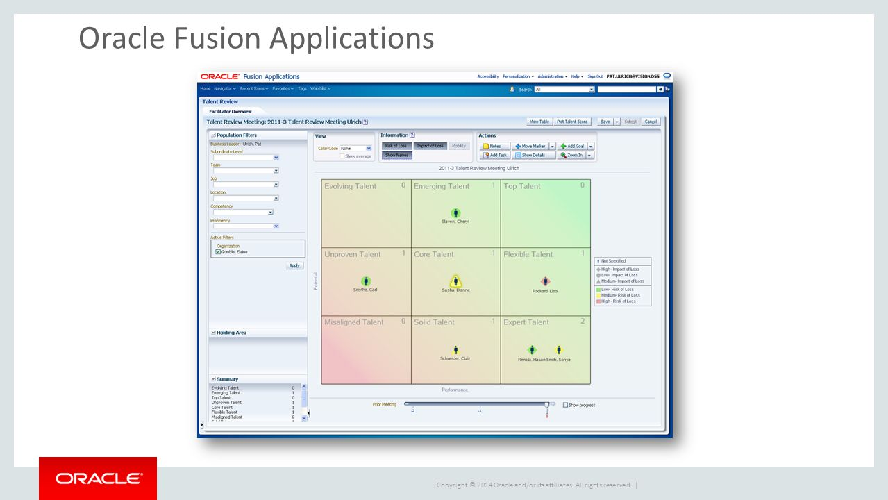 Copyright © 2014 Oracle and/or its affiliates. All rights reserved. | Oracle Fusion Applications