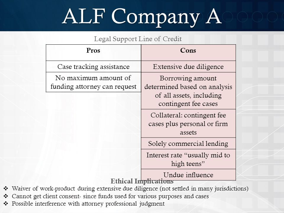 ALF Company A Legal Support Line of Credit Cons Extensive due diligence Borrowing amount determined based on analysis of all assets, including contingent fee cases Collateral: contingent fee cases plus personal or firm assets Solely commercial lending Interest rate usually mid to high teens Undue influence Ethical Implications  Waiver of work-product during extensive due diligence (not settled in many jurisdictions)  Cannot get client consent- since funds used for various purposes and cases  Possible interference with attorney professional judgment Pros Case tracking assistance No maximum amount of funding attorney can request