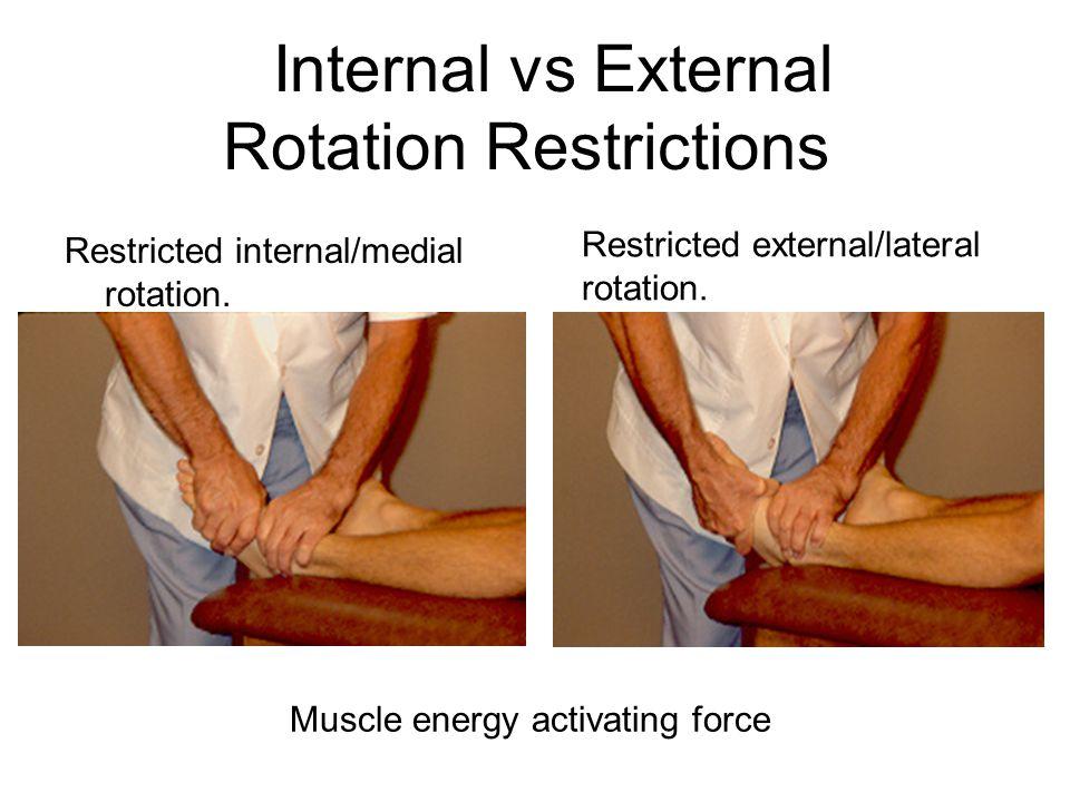 Internal vs External Rotation Restrictions Restricted internal/medial rotation.