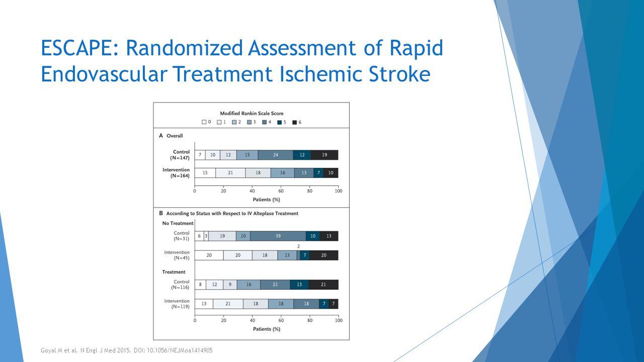ESCAPE: Randomized Assessment of Rapid Endovascular Treatment Ischemic Stroke Goyal M et al. N Engl J Med 2015. DOI: 10.1056/NEJMoa1414905