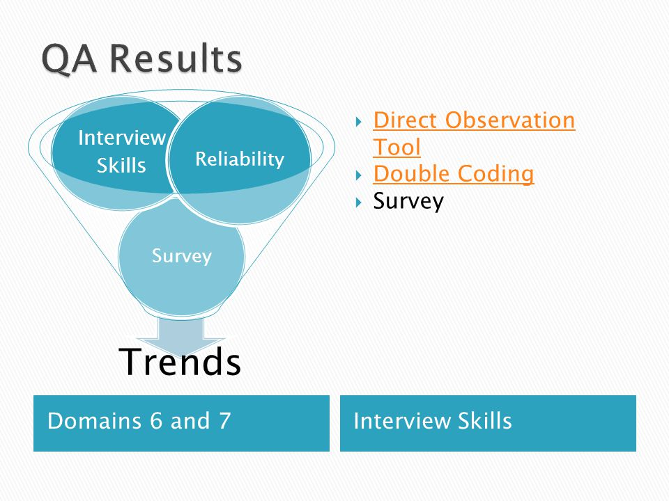 Domains 6 and 7Interview Skills Trends Survey Interview Skills Reliability  Direct Observation Tool Direct Observation Tool  Double Coding Double Co
